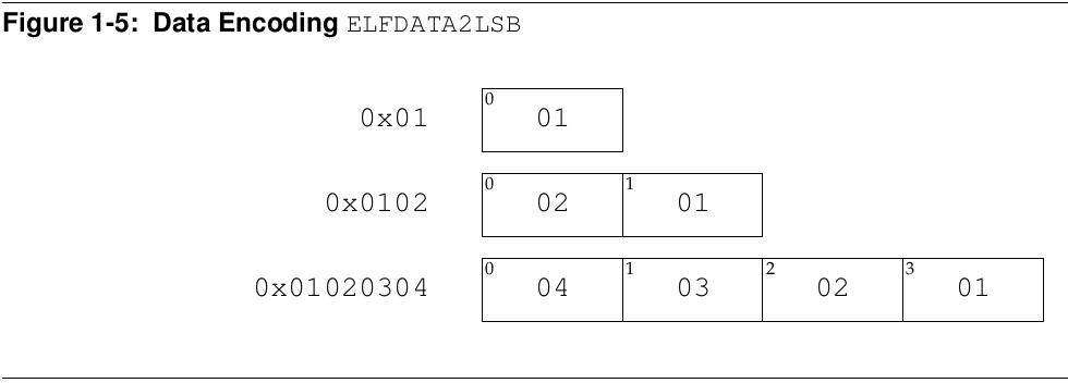 elf-1-5