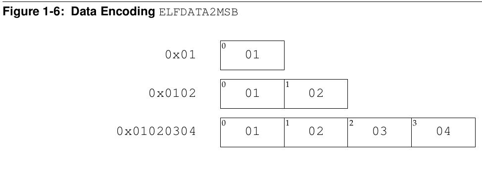 elf-1-6